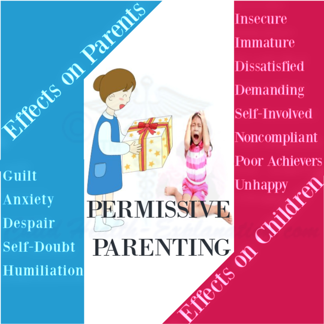 Permissive Parenting: High Responsiveness (Love, Liberty, & Care) & Low Demands (Control, Supervision To Instill Discipline & Social Norms). Children struggle with self-control & self-regulation