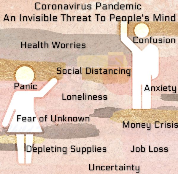 Psychological Effect of Coronavirus Pandemic: Overwhelms Social & Emotional Well-Being