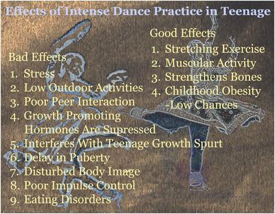 Avoid Strict Dance Training Between 10 & 18 Years of Age
