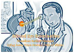 Periodic Dilated Eye Examination Is Crucial for Prevention of Visual Impairment in Diabetics