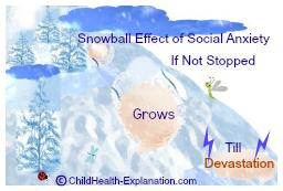 Social Anxiety Snowballs into Devastating Mental Disorder