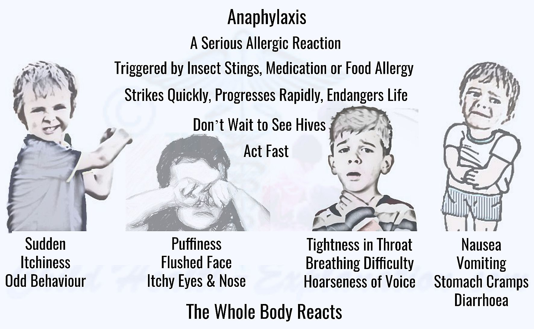 Recognize FAST: F - Face changes, A - Airway Obstruction, S - Stomach Symptoms, T - Total Body Itching and Weakness