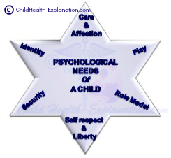 Psychological Needs for Optimal Child Growth