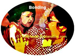 Parent Child Bonding & Parenting Is Two Way Process